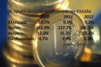 economy-14-5-2011