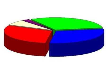 Δημοσκόπηση MRB: «Ψήφος εμπιστοσύνης» στη δικαιοσύνη και το ευρώ