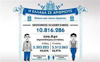 Tο προφίλ του Έλληνα